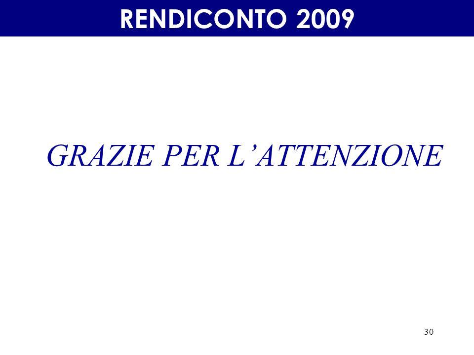 30 GRAZIE PER LATTENZIONE RENDICONTO 2009