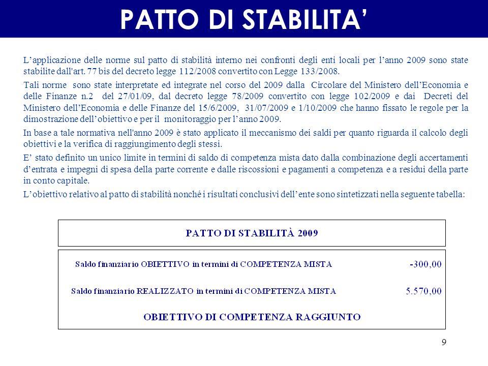 9 Lapplicazione delle norme sul patto di stabilità interno nei confronti degli enti locali per lanno 2009 sono state stabilite dall art.