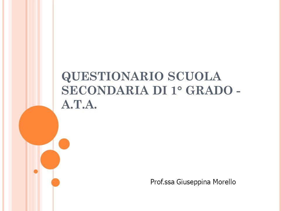 QUESTIONARIO SCUOLA SECONDARIA DI 1° GRADO - A.T.A. Prof.ssa Giuseppina Morello