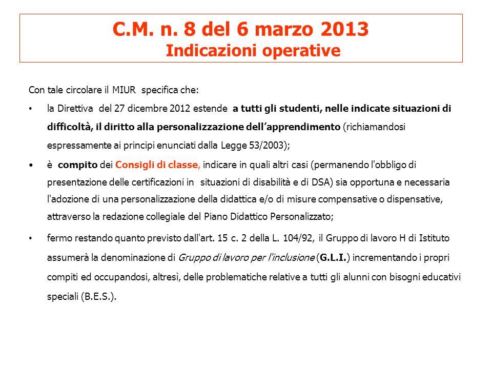 Art.1 – Composizione del GLI dIstituto Presso l Istituto Statale di Istruzione Secondaria Superiore C.
