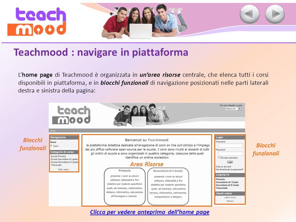 Teachmood : navigare in piattaforma Lhome page di Teachmood è organizzata in unarea risorse centrale, che elenca tutti i corsi disponibili in piattaforma, e in blocchi funzionali di navigazione posizionati nelle parti laterali destra e sinistra della pagina: Blocchi funzionali Clicca per vedere anteprima dellhome page Area Risorse