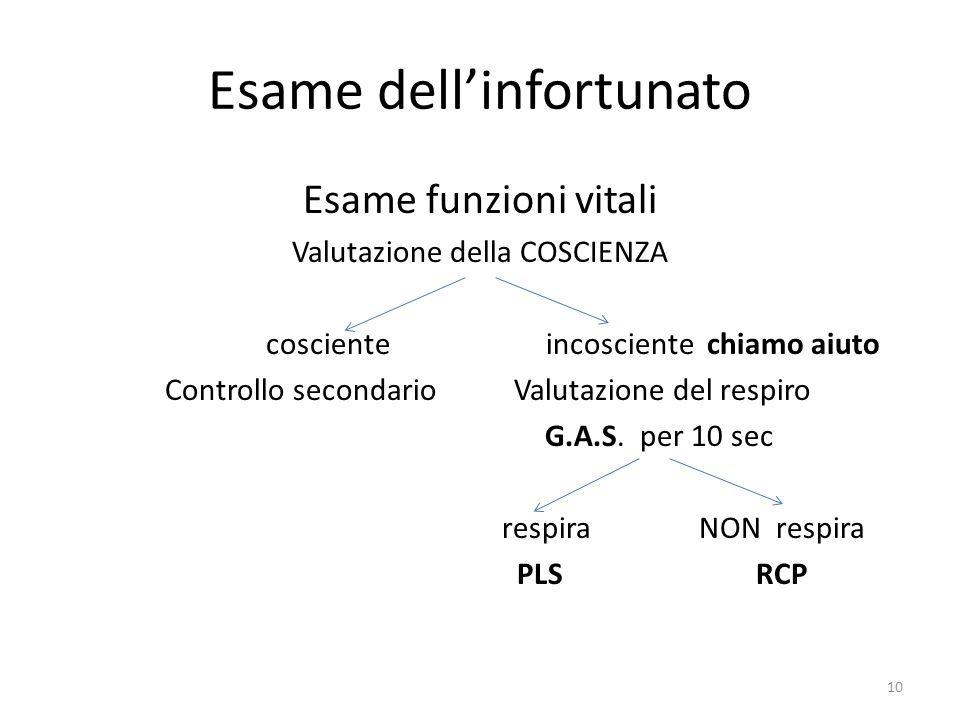 Esame dellinfortunato Esame funzioni vitali Valutazione della COSCIENZA cosciente incosciente chiamo aiuto Controllo secondario Valutazione del respiro G.A.S.