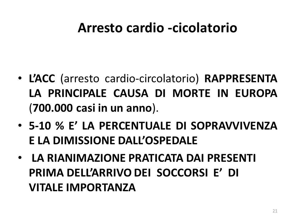 Arresto cardio -cicolatorio LACC (arresto cardio-circolatorio) RAPPRESENTA LA PRINCIPALE CAUSA DI MORTE IN EUROPA (700.000 casi in un anno).
