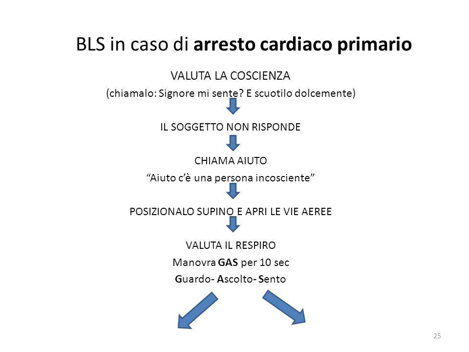 BLS in caso di arresto cardiaco primario VALUTA LA COSCIENZA (chiamalo: Signore mi sente.