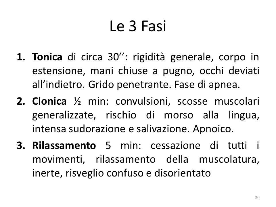 Le 3 Fasi 1.Tonica di circa 30: rigidità generale, corpo in estensione, mani chiuse a pugno, occhi deviati allindietro.