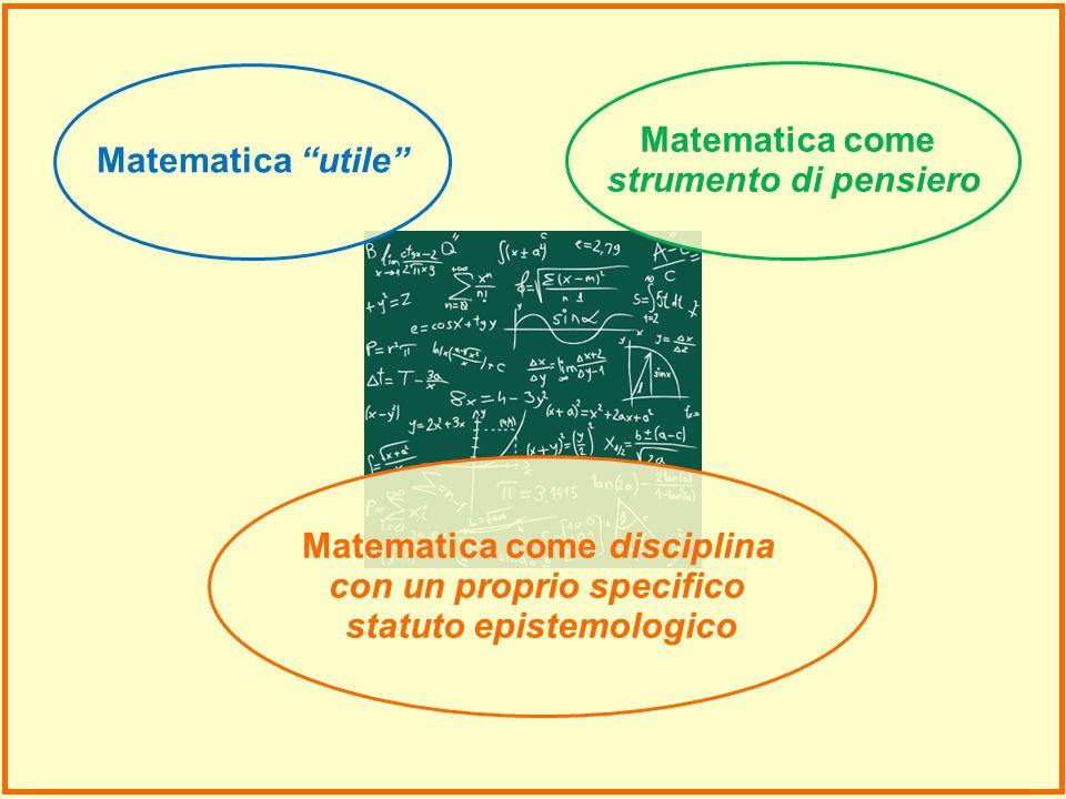 Matematica utile Matematica come strumento di pensiero Matematica come disciplina con un proprio specifico statuto epistemologico