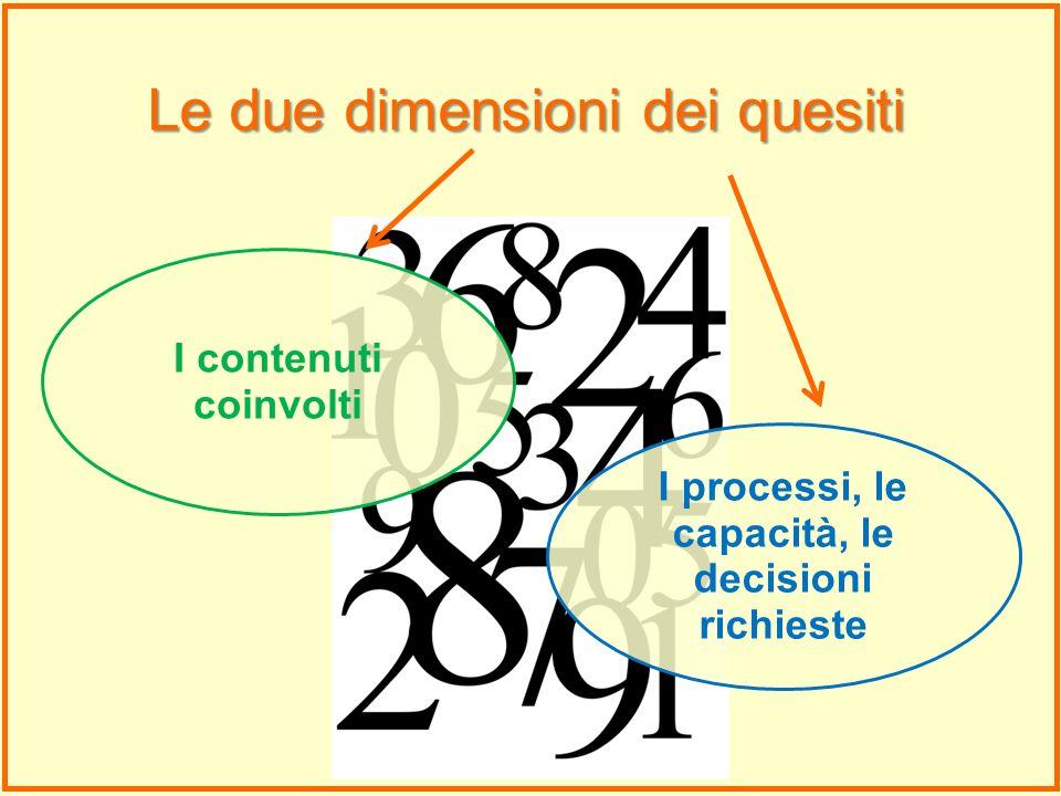Le due dimensioni dei quesiti I contenuti coinvolti I processi, le capacità, le decisioni richieste