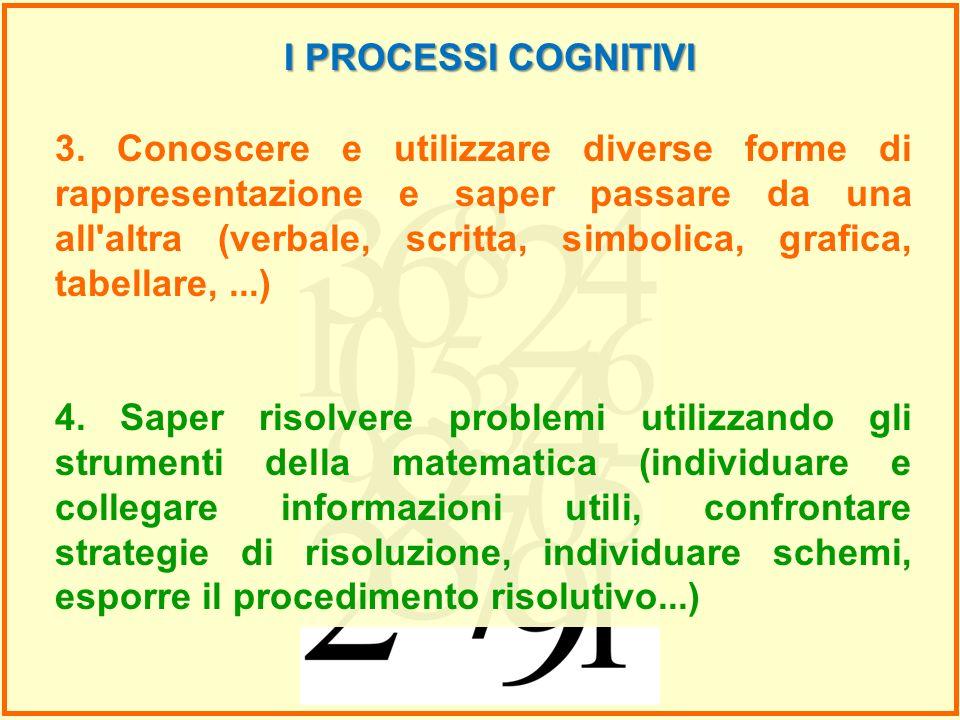 3. Conoscere e utilizzare diverse forme di rappresentazione e saper passare da una all'altra (verbale, scritta, simbolica, grafica, tabellare,...) 4.