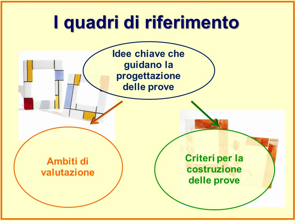I quadri di riferimento Idee chiave che guidano la progettazione delle prove Ambiti di valutazione Criteri per la costruzione delle prove