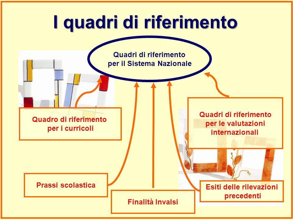 Quadri di riferimento per il Sistema Nazionale Quadro di riferimento per i curricoli Quadri di riferimento per le valutazioni internazionali Prassi sc