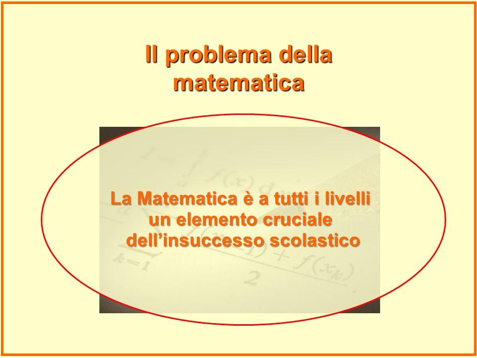 AMBITO DI CONTENUTOOGGETTI DI VALUTAZIONE NUMERI Numeri naturali e loro rappresentazione in base dieci.