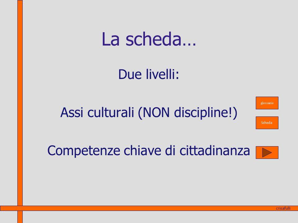 La scheda… Due livelli: Assi culturali (NON discipline!) Competenze chiave di cittadinanza crisafulli glossario Scheda