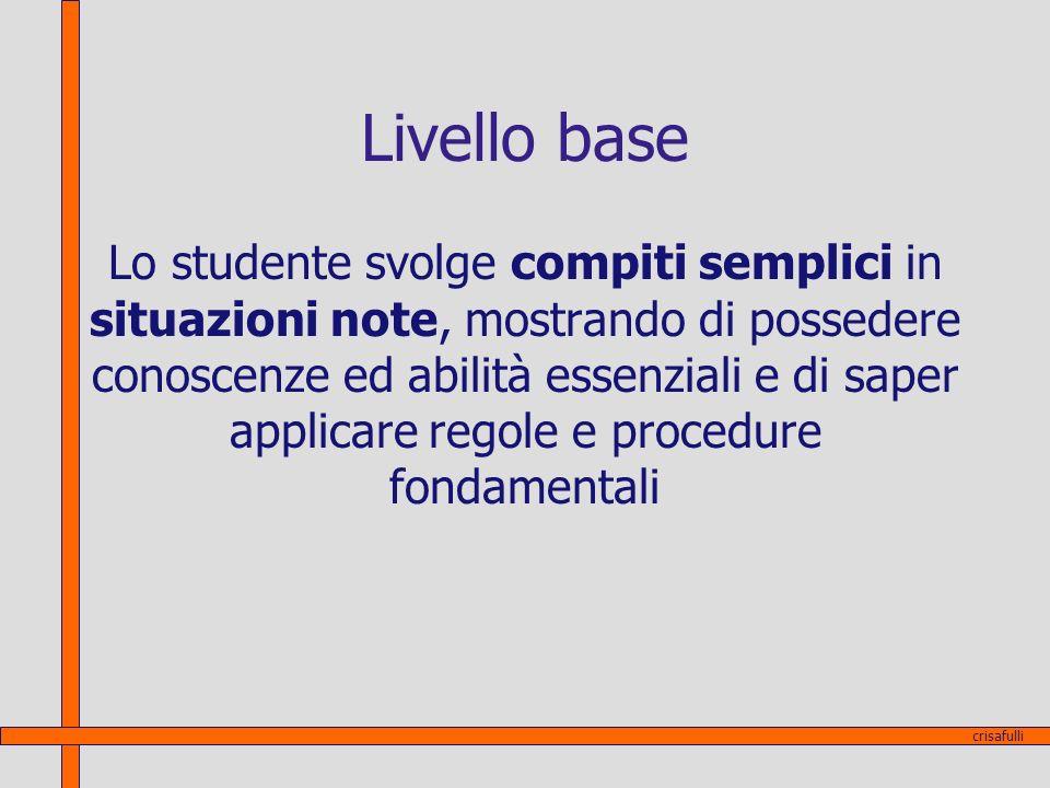 Livello base Lo studente svolge compiti semplici in situazioni note, mostrando di possedere conoscenze ed abilità essenziali e di saper applicare rego