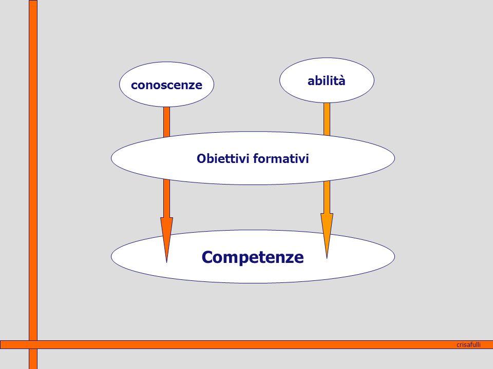 Competenze conoscenze abilità Obiettivi formativi crisafulli