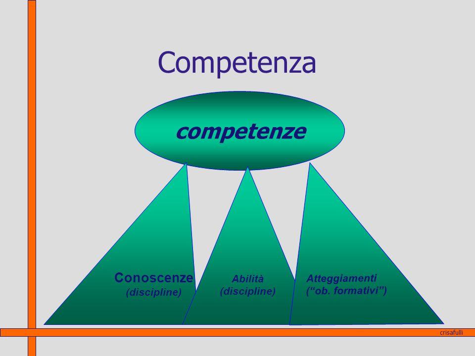 Competenza competenze Conoscenze (discipline) Abilità (discipline) Atteggiamenti (ob. formativi) crisafulli
