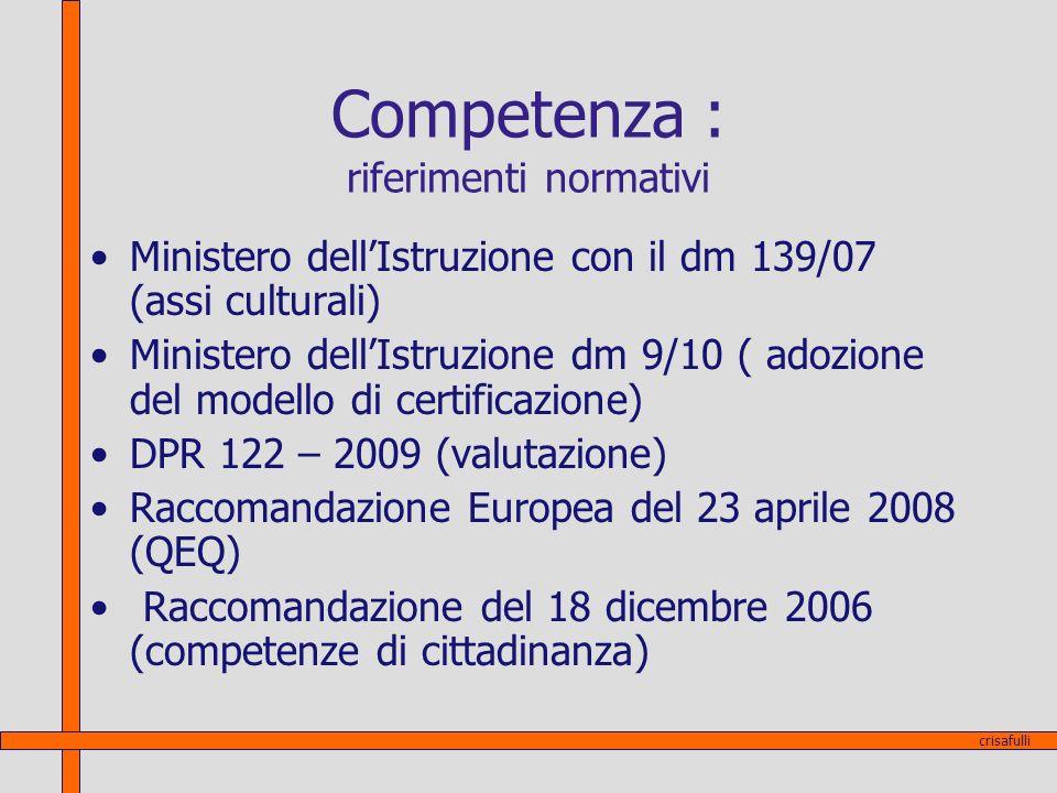 Competenza : riferimenti normativi Ministero dellIstruzione con il dm 139/07 (assi culturali) Ministero dellIstruzione dm 9/10 ( adozione del modello