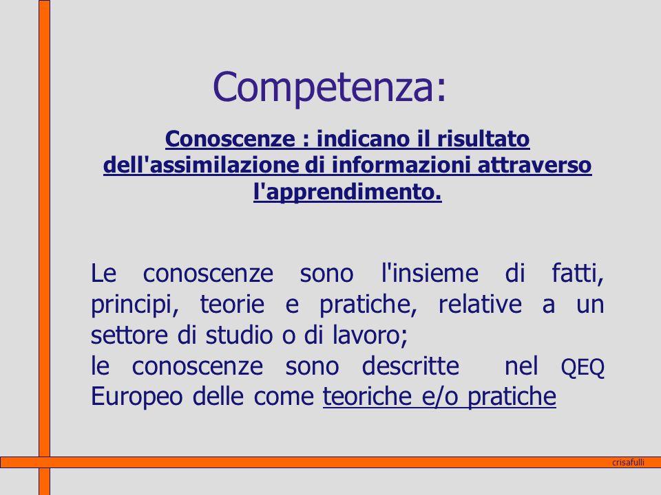 Competenza: Conoscenze : indicano il risultato dell'assimilazione di informazioni attraverso l'apprendimento. Le conoscenze sono l'insieme di fatti, p