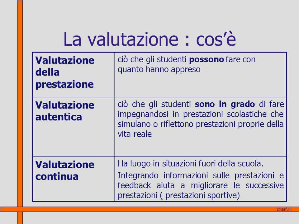 La valutazione : cosè Valutazione della prestazione ciò che gli studenti possono fare con quanto hanno appreso Valutazione autentica ciò che gli stude