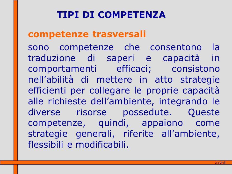 TIPI DI COMPETENZA competenze trasversali sono competenze che consentono la traduzione di saperi e capacità in comportamenti efficaci; consistono nell