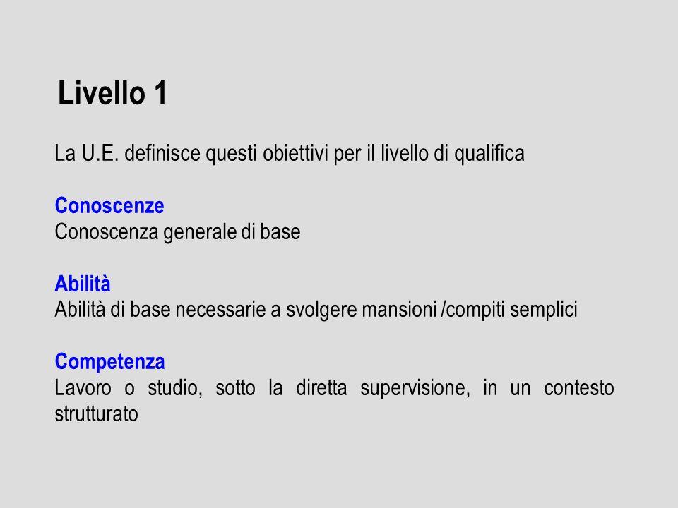 Livello 1 La U.E. definisce questi obiettivi per il livello di qualifica Conoscenze Conoscenza generale di base Abilità Abilità di base necessarie a s
