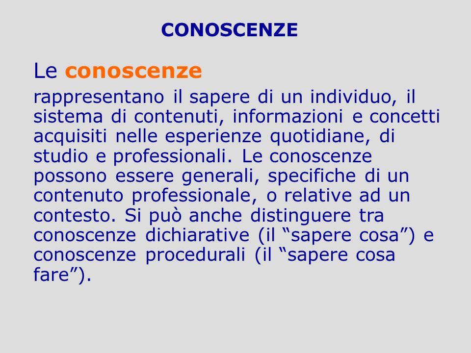 CONOSCENZE Le conoscenze rappresentano il sapere di un individuo, il sistema di contenuti, informazioni e concetti acquisiti nelle esperienze quotidia