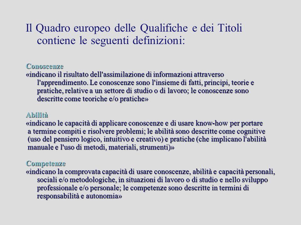 Il Quadro europeo delle Qualifiche e dei Titoli contiene le seguenti definizioni:Conoscenze «indicano il risultato dell'assimilazione di informazioni