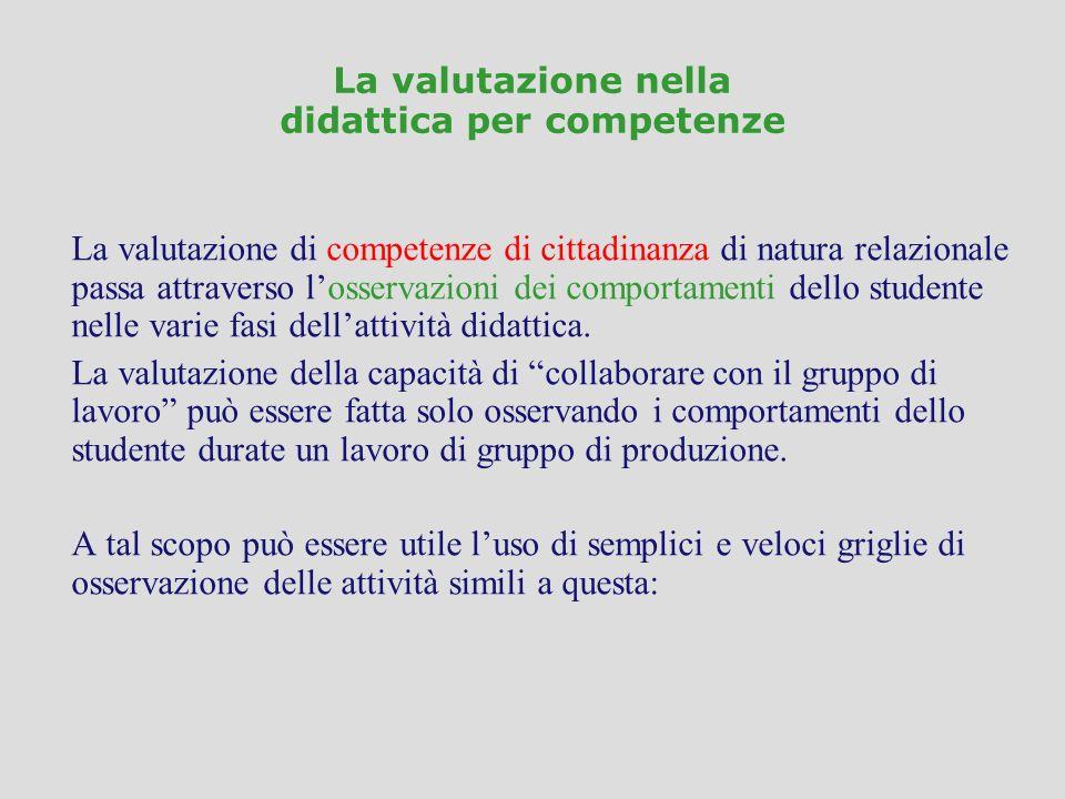 La valutazione nella didattica per competenze La valutazione di competenze di cittadinanza di natura relazionale passa attraverso losservazioni dei co