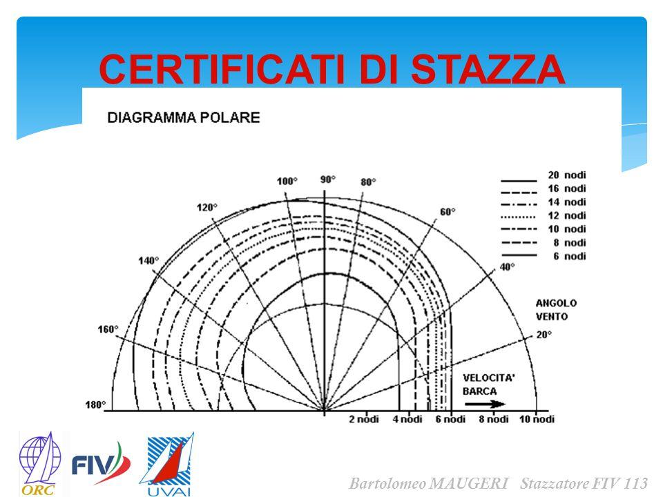 CERTIFICATI DI STAZZA Bartolomeo MAUGERI Stazzatore FIV 113