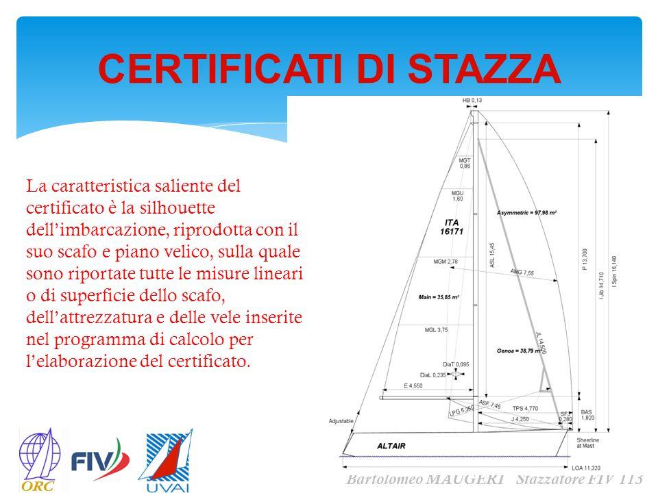 CERTIFICATI DI STAZZA Bartolomeo MAUGERI Stazzatore FIV 113 La caratteristica saliente del certificato è la silhouette dellimbarcazione, riprodotta co