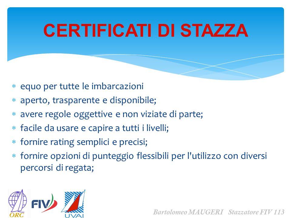 Larghezza massima dello scafo BMAX = Maximum Beam – In italiano, Larghezza o baglio massimi) CERTIFICATI DI STAZZA Bartolomeo MAUGERI Stazzatore FIV 113