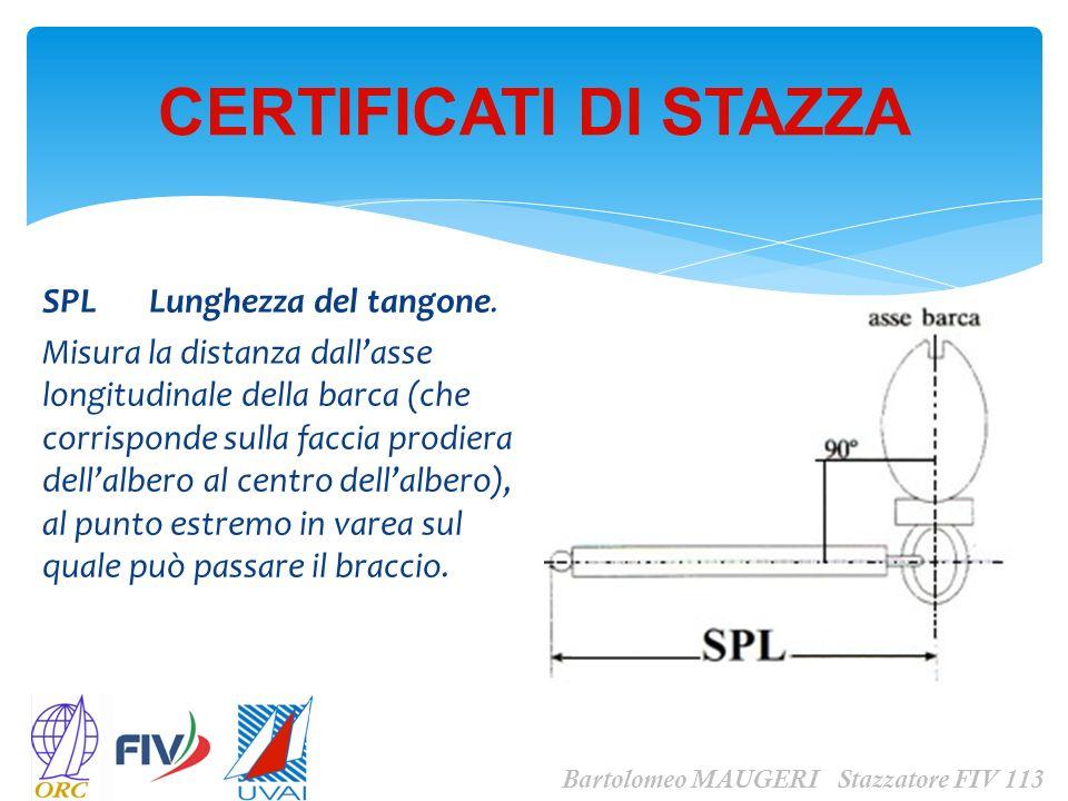 CERTIFICATI DI STAZZA Bartolomeo MAUGERI Stazzatore FIV 113 SPLLunghezza del tangone. Misura la distanza dallasse longitudinale della barca (che corri
