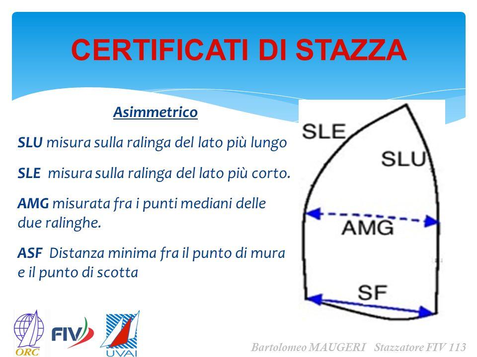 Asimmetrico SLU misura sulla ralinga del lato più lungo SLE misura sulla ralinga del lato più corto. AMG misurata fra i punti mediani delle due raling