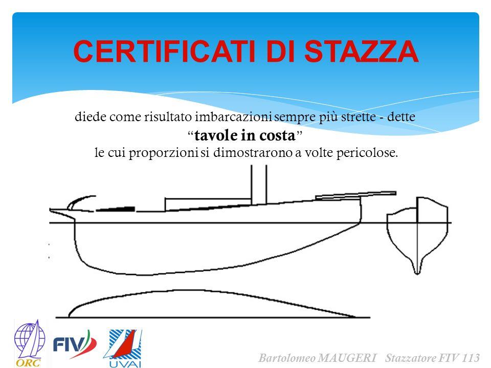 CERTIFICATI DI STAZZA Bartolomeo MAUGERI Stazzatore FIV 113 diede come risultato imbarcazioni sempre più strette - dette tavole in costa le cui propor