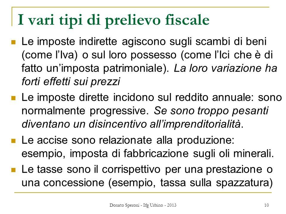 Donato Speroni - Ifg Urbino - 2013 10 I vari tipi di prelievo fiscale Le imposte indirette agiscono sugli scambi di beni (come lIva) o sul loro posses