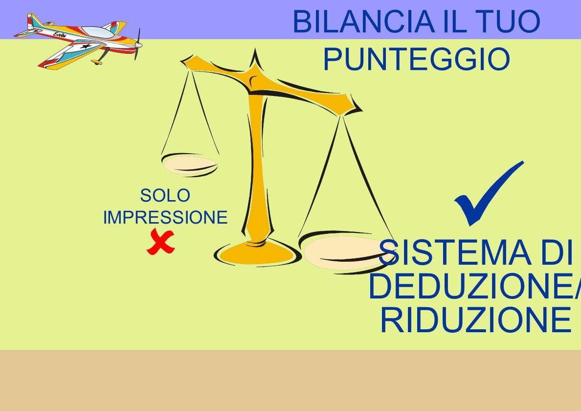 SISTEMA DI DEDUZIONE/ RIDUZIONE SOLO IMPRESSIONE BILANCIA IL TUO PUNTEGGIO