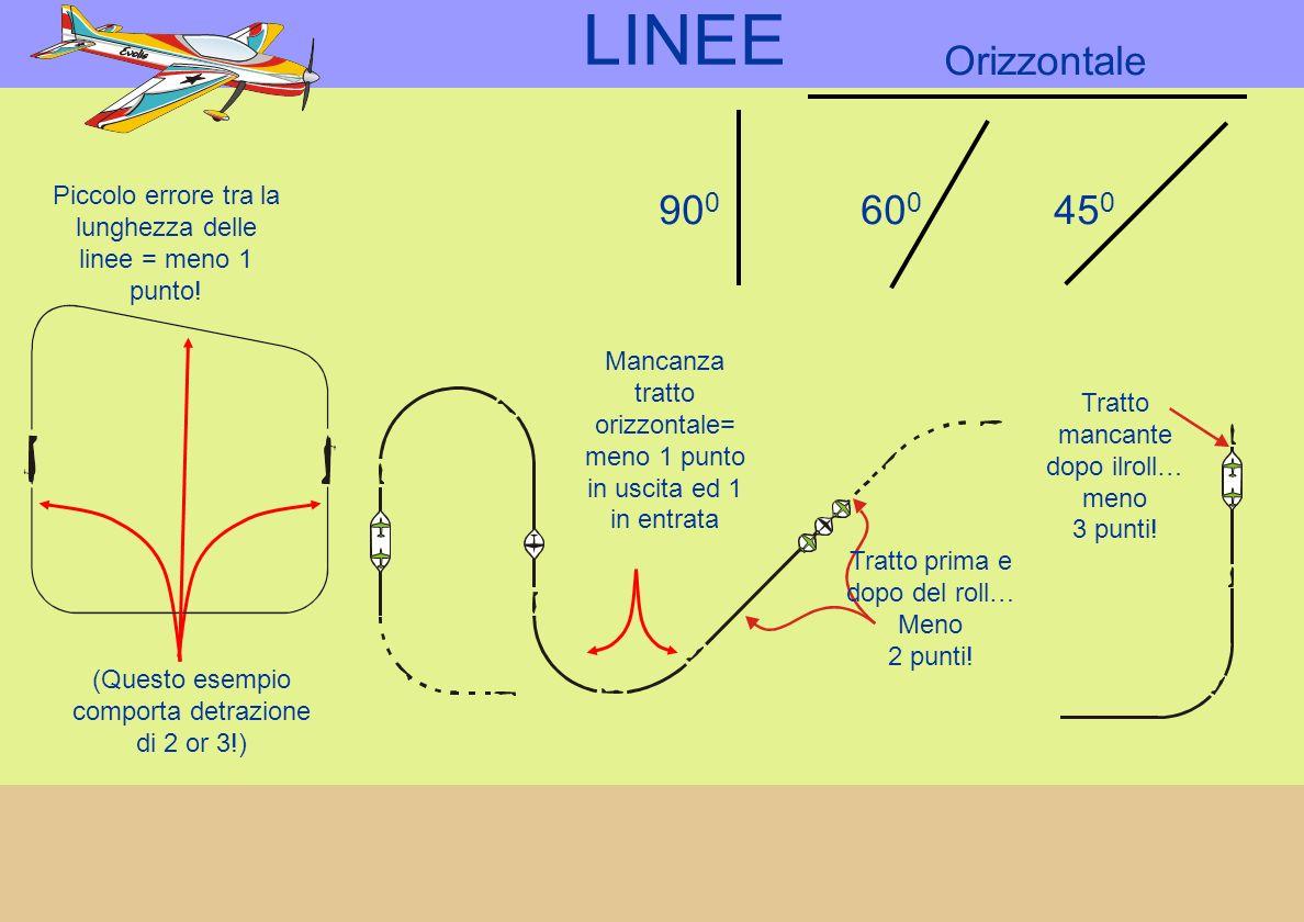 Orizzontale 90 0 45 0 60 0 Piccolo errore tra la lunghezza delle linee = meno 1 punto.