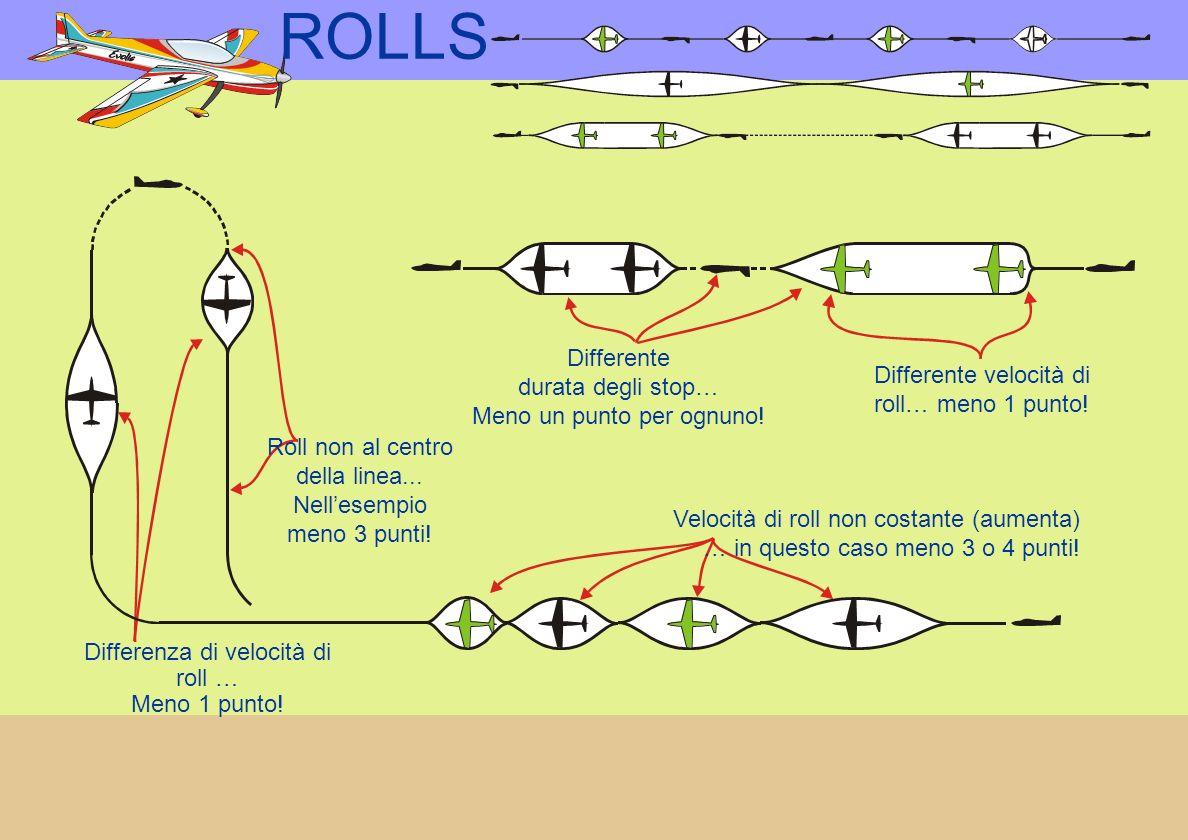 Roll non al centro della linea...Nellesempio meno 3 punti.