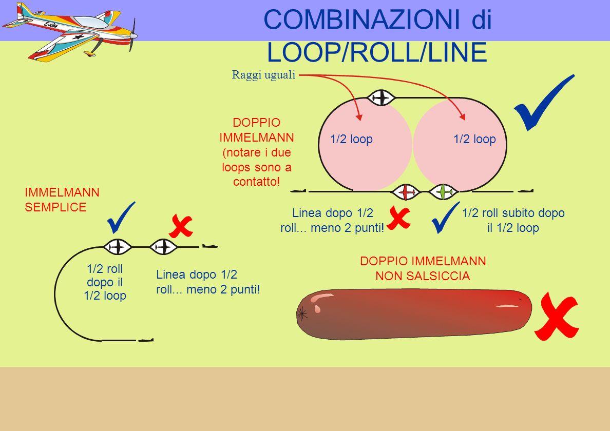DOPPIO IMMELMANN NON SALSICCIA Raggi uguali 1/2 loop DOPPIO IMMELMANN (notare i due loops sono a contatto.