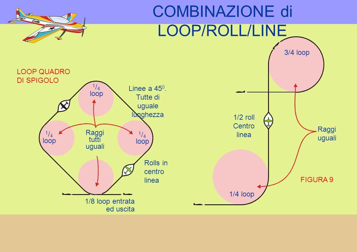 Raggi tutti uguali LOOP QUADRO DI SPIGOLO Linee a 45 0.