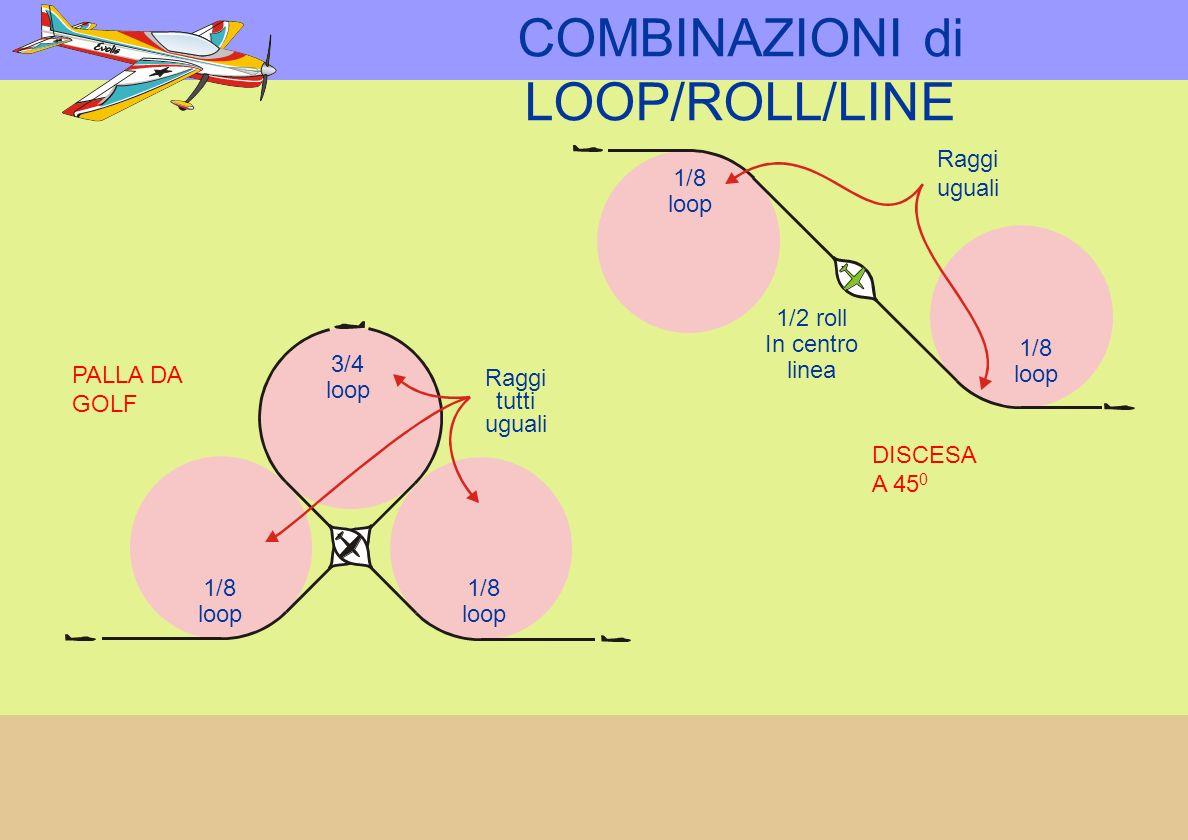 1/2 roll In centro linea DISCESA A 45 0 1/8 loop Raggi uguali 1/8 loop Raggi tutti uguali PALLA DA GOLF 1/8 loop 1/8 loop 3/4 loop COMBINAZIONI di LOOP/ROLL/LINE