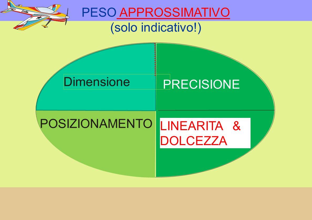 Dimensione LINEARITA & DOLCEZZA POSIZIONAMENTO PRECISIONE PESO APPROSSIMATIVO (solo indicativo!)