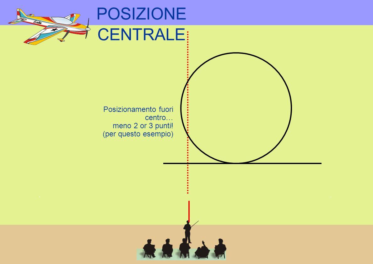 POSIZIONE CENTRALE Posizionamento fuori centro… meno 2 or 3 punti! (per questo esempio)