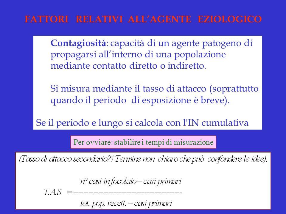 FATTORI RELATIVI ALLAGENTE EZIOLOGICO Contagiosità : capacità di un agente patogeno di propagarsi allinterno di una popolazione mediante contatto diretto o indiretto.