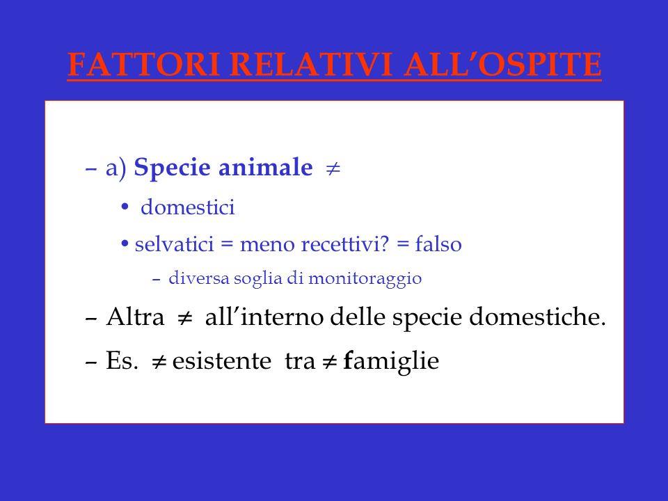 FATTORI RELATIVI ALLOSPITE –a) Specie animale domestici selvatici = meno recettivi.