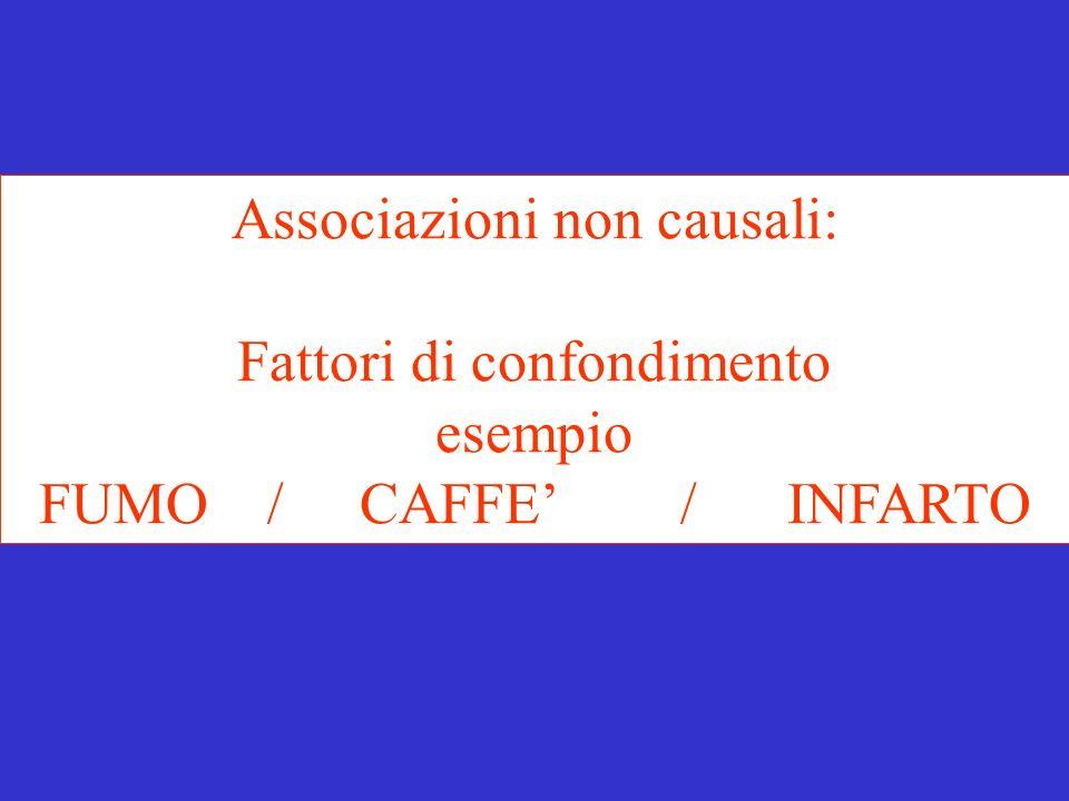 Associazioni non causali: Fattori di confondimento esempio FUMO /CAFFE /INFARTO