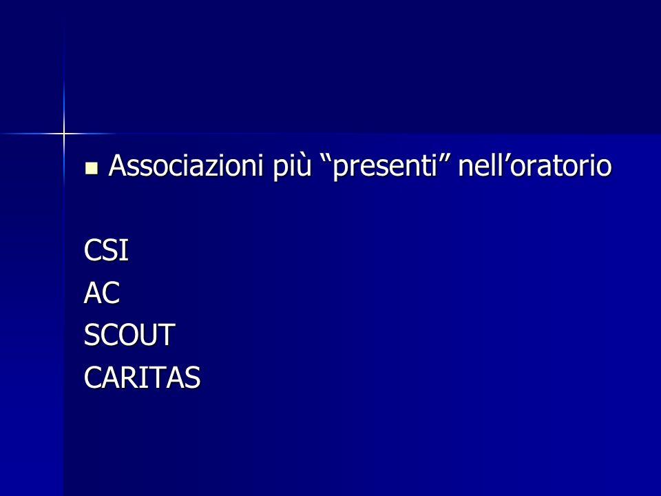 Associazioni più presenti nelloratorio Associazioni più presenti nelloratorioCSIACSCOUTCARITAS