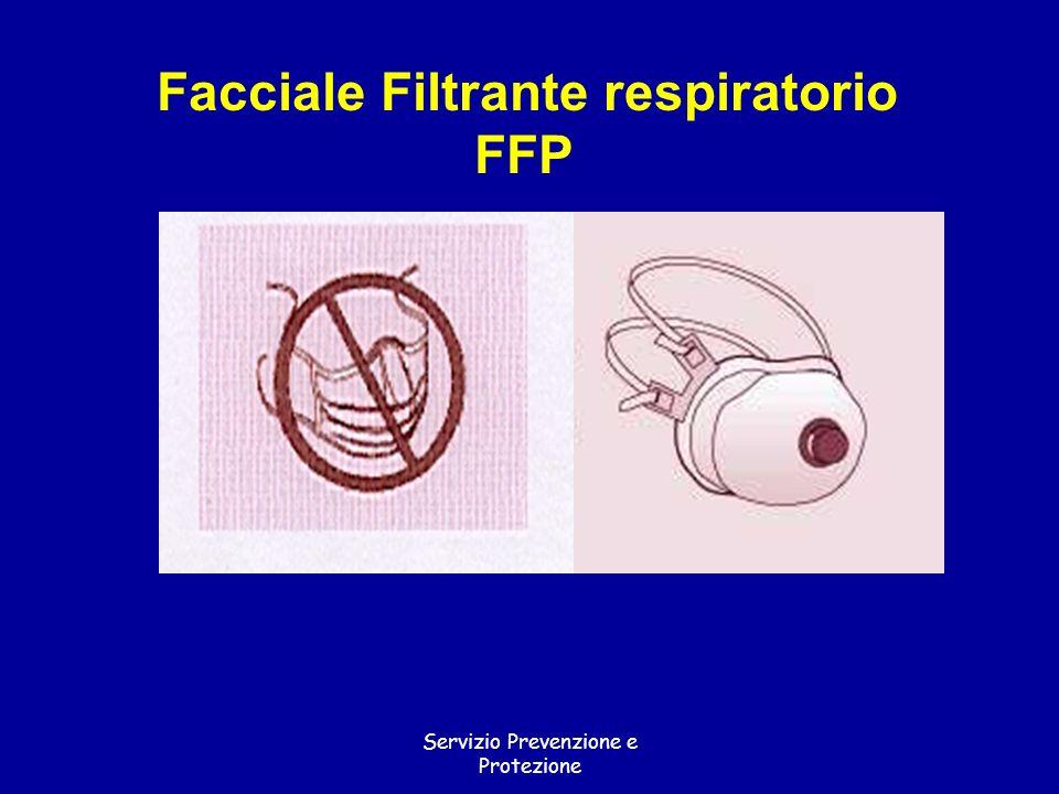 Servizio Prevenzione e Protezione Facciale Filtrante respiratorio FFP