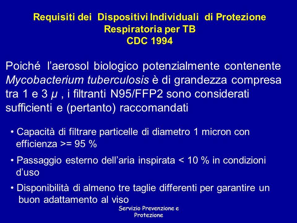 Servizio Prevenzione e Protezione Poiché laerosol biologico potenzialmente contenente Mycobacterium tuberculosis è di grandezza compresa tra 1 e 3 µ,