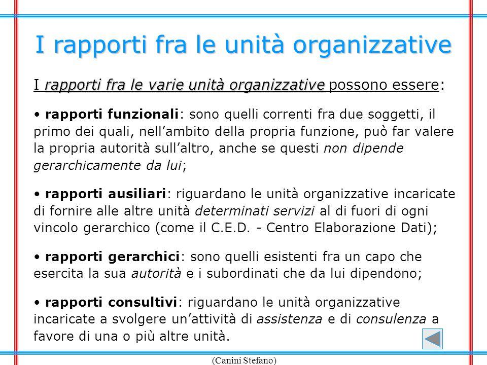 (Canini Stefano) I rapporti fra le unità organizzative rapporti fra le varie unità organizzative I rapporti fra le varie unità organizzative possono e