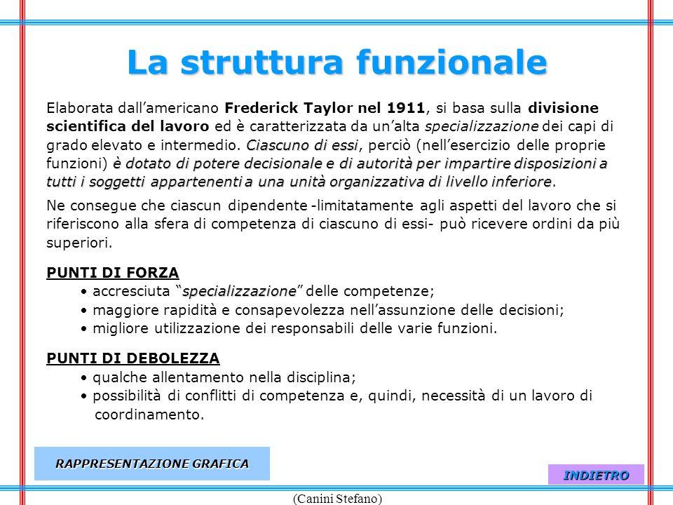 (Canini Stefano) Rappresentazione grafica della struttura funzionale Direzioni operative DIREZIONE GENERALE Servizi e Uffici
